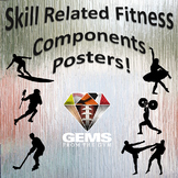 Posters - Skill Related Fitness Components!