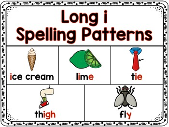 Spelling Pattern Posters