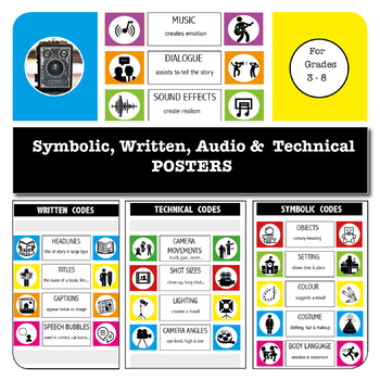 Four Posters - Symbolic, Written, Audio & Technical Codes Posters - Grades 3-8