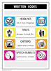 MEDIA LITERACY - Symbolic, Written, Audio & Technical Codes Posters - Grades 3-8
