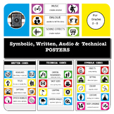 MEDIA LITERACY - POSTER BUNDLE - Grades 3-8