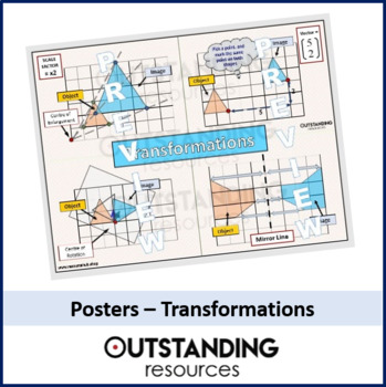 Posters - Transformations (classroom display)