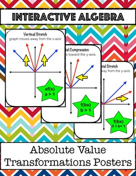 Posters Transformations of the Absolute Value Parent Function