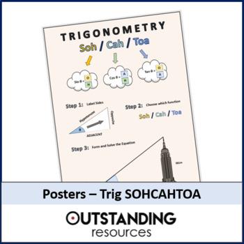 Posters - Trigonometry (classroom display)