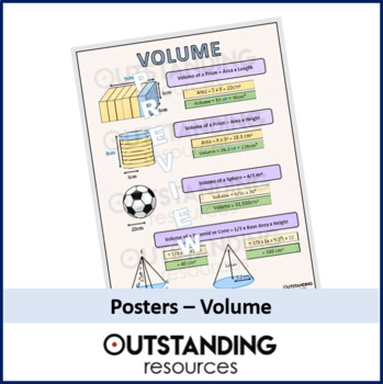 Posters - Volume (classroom display)