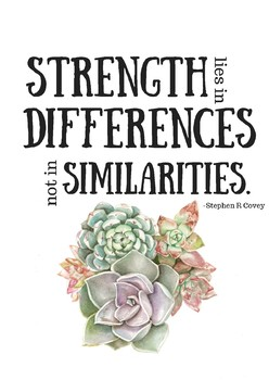 Posters: Watercolor plants with diversity celebration quotes