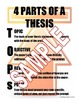 Classroom Decorations:  Essay Writing Poster Set