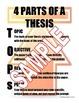 Classroom Decorations:  Essay Writing Poster Set