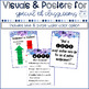 Posters and Visuals for Classrooms