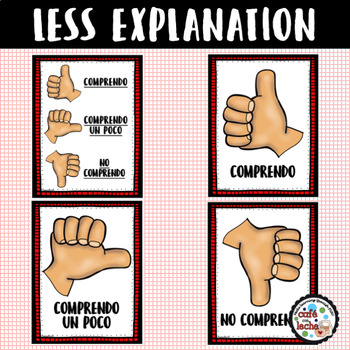 Pósters de Autoevaluación - Self-Assessment Posters in Spanish