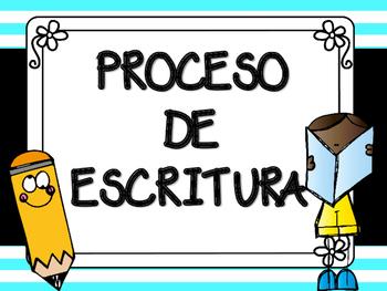 Posters del proceso de escritura