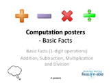 Posters for Computation - Basic Facts (summary posters)