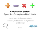 Posters for Computation - Operation Concepts and Basic Facts (summary posters)