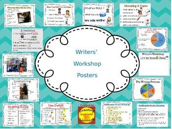 Writers' Workshop Posters