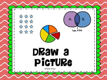 Posters for Math Word Problems - Display Strategies to help Children