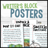 Posters for Overcoming Writer's Block (Travel Theme)