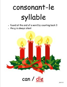 Posters for Phonograms, Syllables, and Syllable Division - Orton-Gillingham