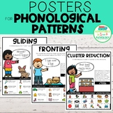 Posters for Phonological Patterns
