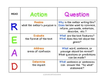 Posters for Reading and Writing Centers