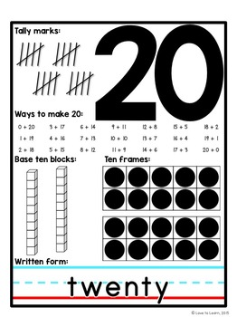 Posters for Representing Numbers 1-20 {No Theme}