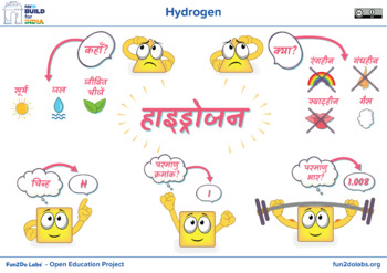 Posters for introducing Hydrogen to kids