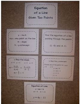 Posters for the Math Classroom - Find Equation of a Line