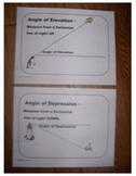 Posters for the Math Classroom - Trigonometric Functions