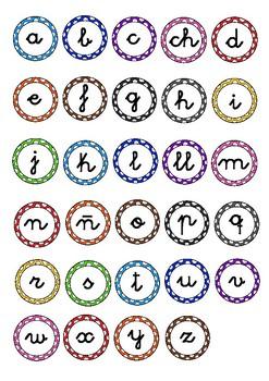 Posters letters / Carteles letras