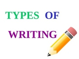 Posters of Different Types of Writing