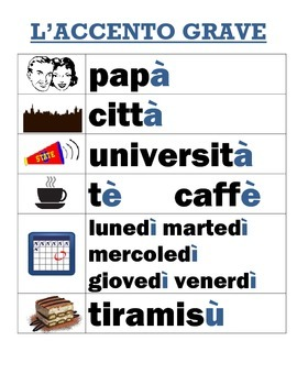 Posters of Italian Accents