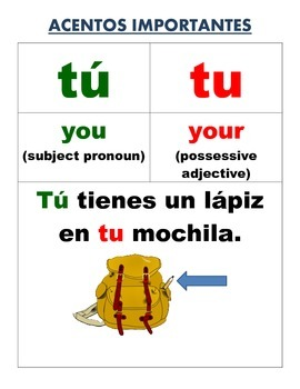 Posters of Spanish Words with/without Accents: mi el tu