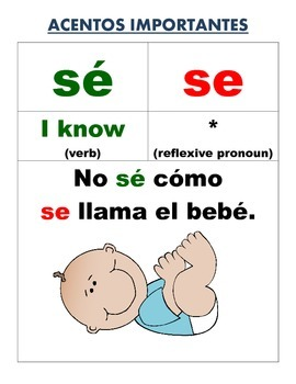 Posters of Spanish Words with/without Accents: De Se Si