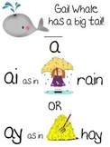 Posters to help teach long vowel, diagraph, r controlled s