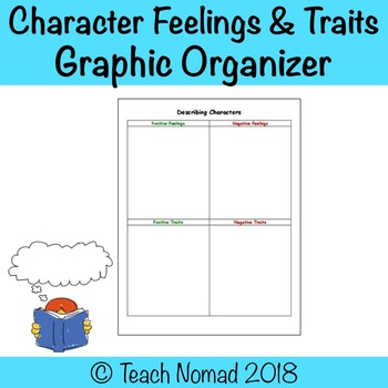 Postive/Negative Character Feelings & Traits
