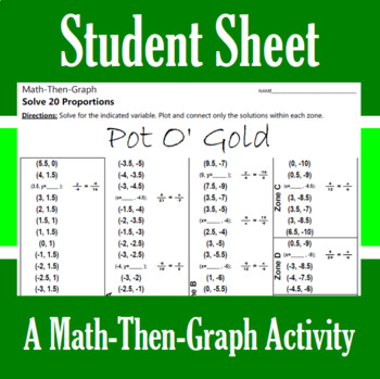 Pot O' Gold - A Math-Then-Graph Activity - Solving Proportions