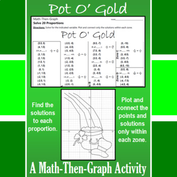 Pot O' Gold - A Math-Then-Graph Activity - Solving Proportions