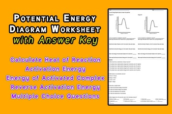 Potential Energy Diagram Practice Endothermic and Exothermic Reactions