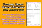 Potential Energy Diagram Practice Endothermic and Exotherm