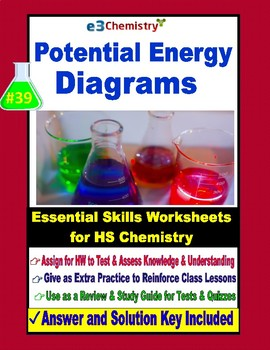 Potential Energy Diagrams - Worksheets & Practice Questions for HS Chemistry