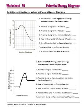 Potential Energy Diagrams, Energy Measurements: Essential Skills ...
