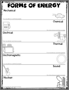 Potential, Kinetic and Forms of Energy Doodle Sketch Note Review Activity
