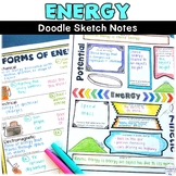 Potential, Kinetic and Forms of Energy Sketch Note Review Activity
