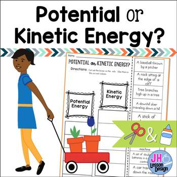 Potential and Kinetic Energy Cut and Paste Sorting Activity