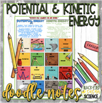 Potential and Kinetic Energy Doodle Notes
