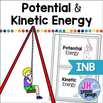 Potential and Kinetic Energy Interactive Notebook Activity