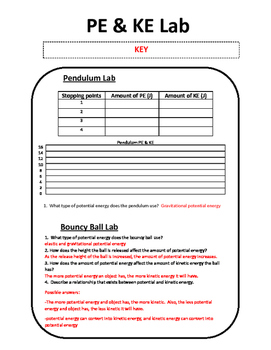 Potential and Kinetic Energy Online Lab Activity