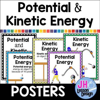 Potential and Kinetic Energy Posters
