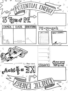 Potential and Kinetic Energy Sketch Notes