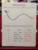Potential vs. Kinetic Energy Graphing