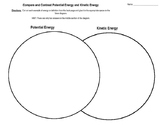Potential vs Kinetic Energy Venn Diagram